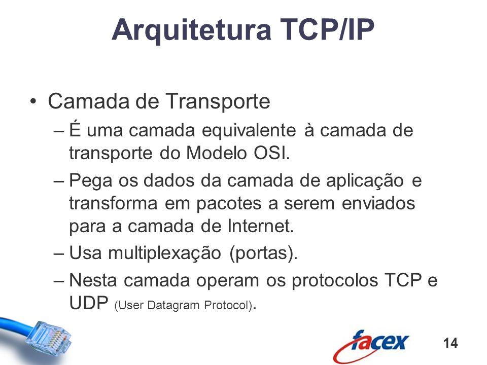 Camada de Transporte –É uma camada equivalente à camada de transporte do Modelo OSI. –Pega os dados da camada de aplicação e transforma em pacotes a s