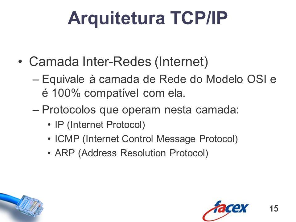 Camada Inter-Redes (Internet) –Equivale à camada de Rede do Modelo OSI e é 100% compatível com ela. –Protocolos que operam nesta camada: IP (Internet