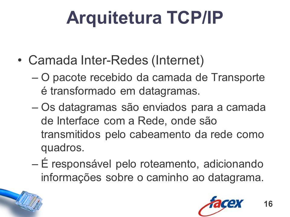 Camada Inter-Redes (Internet) –O pacote recebido da camada de Transporte é transformado em datagramas. –Os datagramas são enviados para a camada de In
