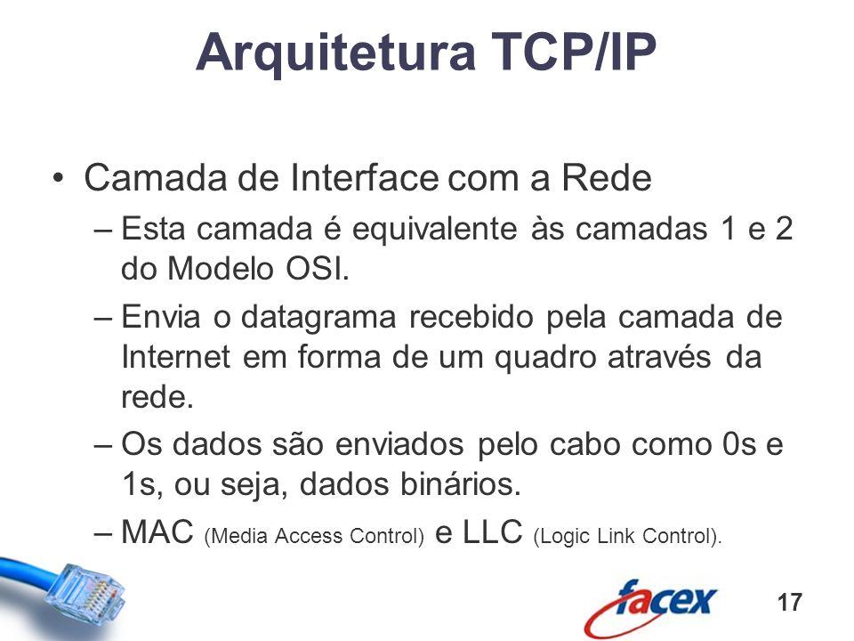 Camada de Interface com a Rede –Esta camada é equivalente às camadas 1 e 2 do Modelo OSI. –Envia o datagrama recebido pela camada de Internet em forma