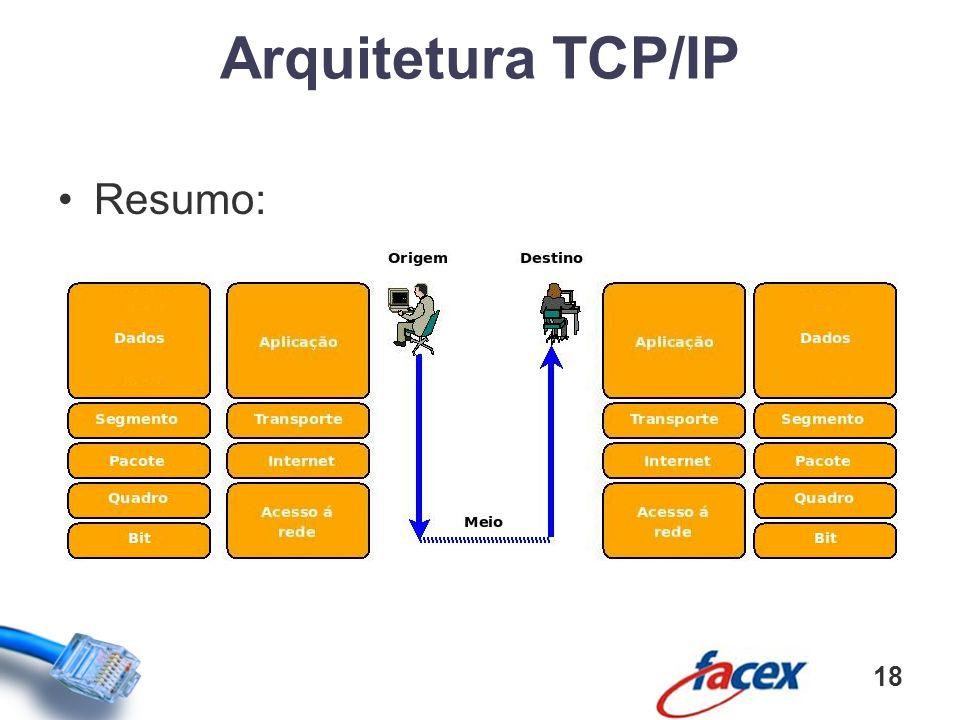 Resumo: Arquitetura TCP/IP 18