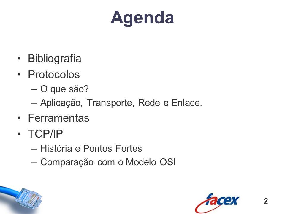 Bibliografia Protocolos –O que são? –Aplicação, Transporte, Rede e Enlace. Ferramentas TCP/IP –História e Pontos Fortes –Comparação com o Modelo OSI A