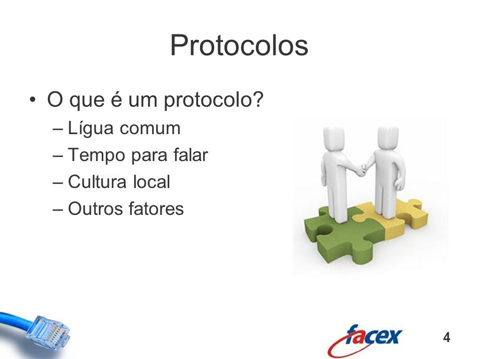 Protocolos O que é um protocolo? –Lígua comum –Tempo para falar –Cultura local –Outros fatores 4