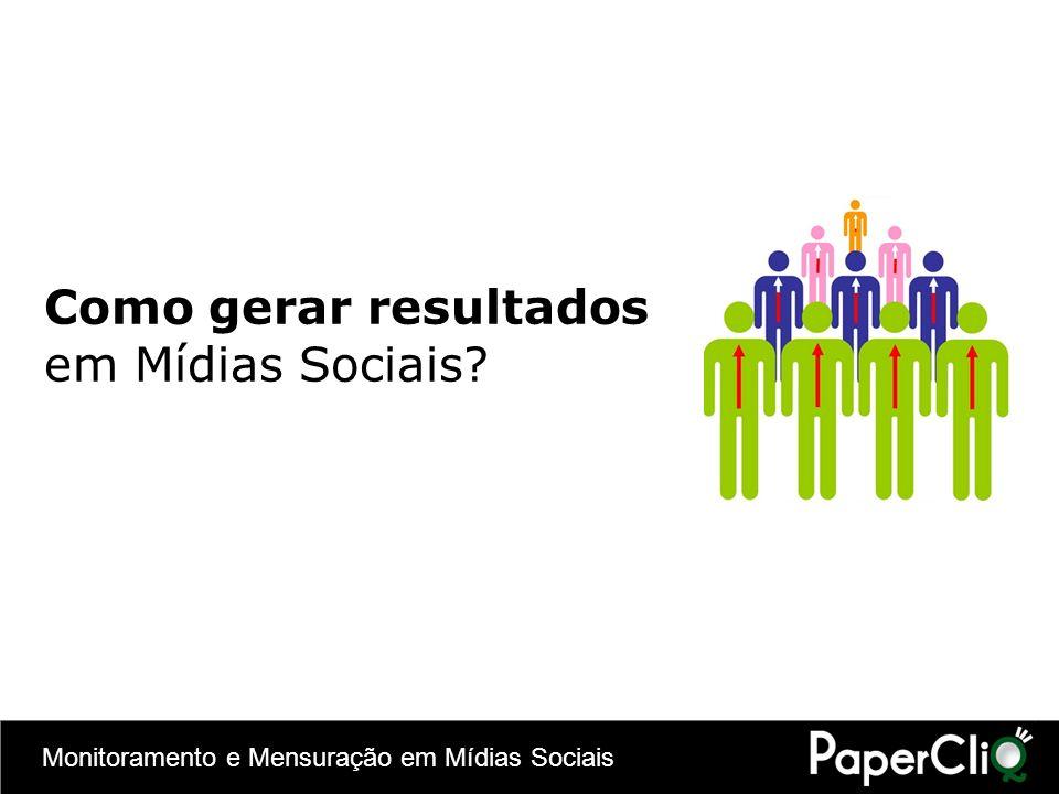 Monitoramento e Mensuração em Mídias Sociais Como gerar resultados em Mídias Sociais?
