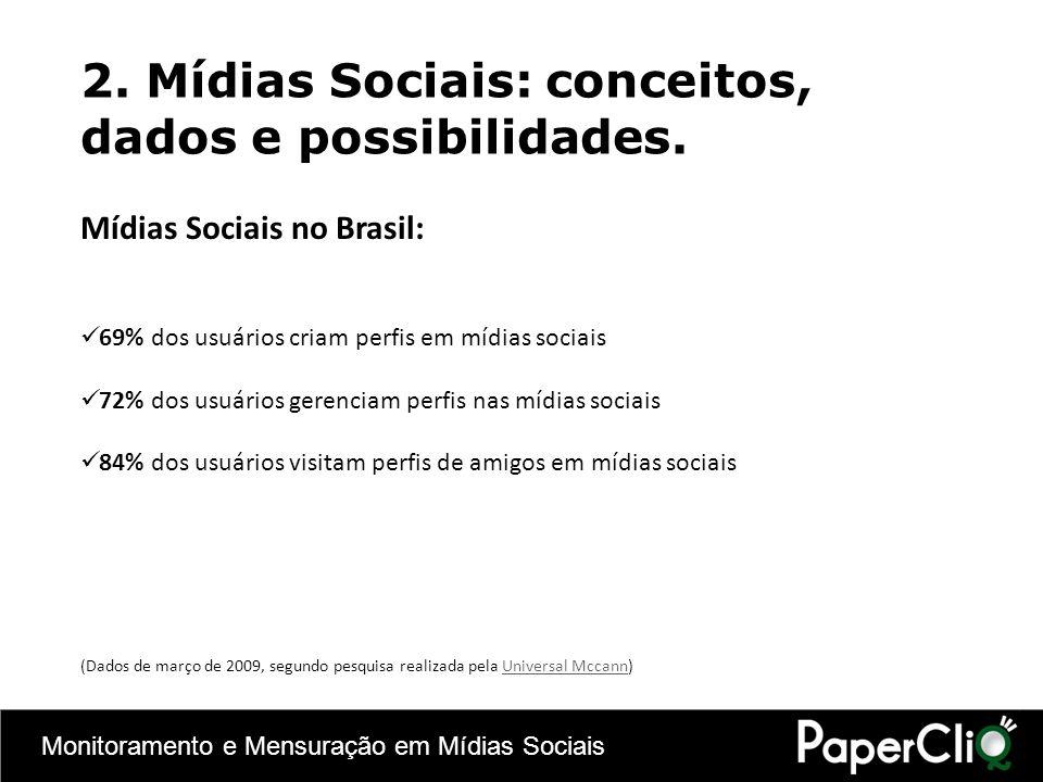 Monitoramento e Mensuração em Mídias Sociais 2. Mídias Sociais: conceitos, dados e possibilidades. Mídias Sociais no Brasil: 69% dos usuários criam pe