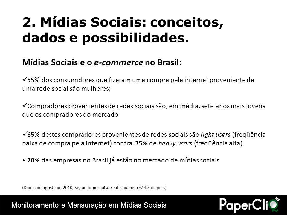 Monitoramento e Mensuração em Mídias Sociais Mídias Sociais e o e-commerce no Brasil: 55% dos consumidores que fizeram uma compra pela internet proven