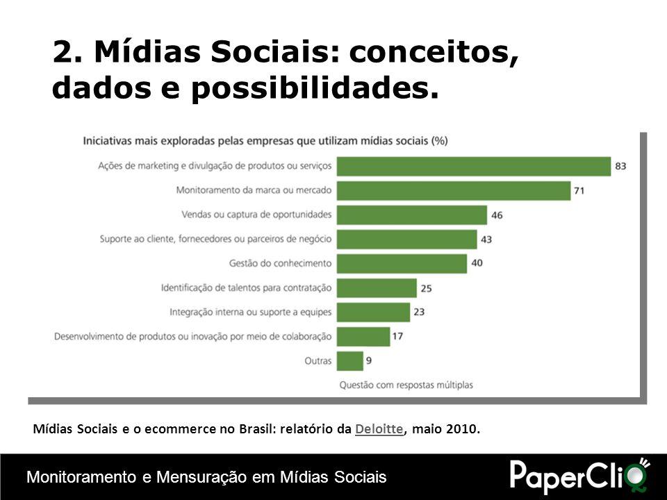 Monitoramento e Mensuração em Mídias Sociais Mídias Sociais e o ecommerce no Brasil: relatório da Deloitte, maio 2010.Deloitte 2. Mídias Sociais: conc
