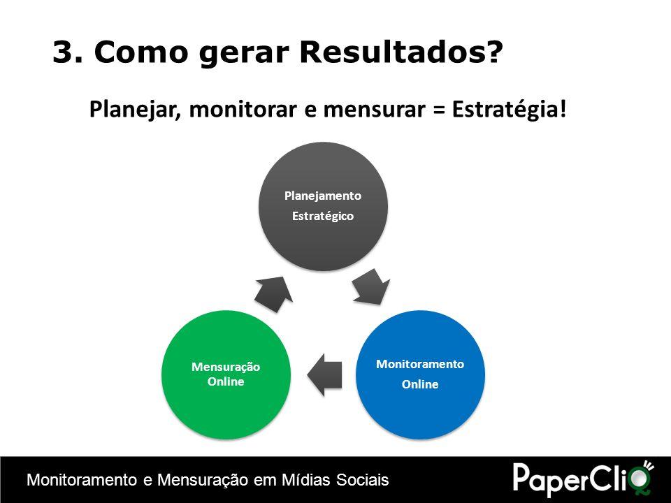 Monitoramento e Mensuração em Mídias Sociais 3. Como gerar Resultados? Planejamento Estratégico Monitoramento Online Mensuração Online Planejar, monit