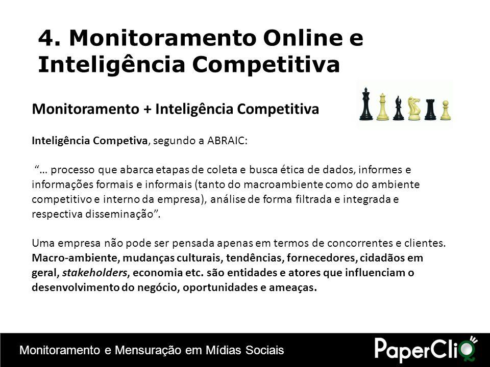 Monitoramento e Mensuração em Mídias Sociais 4. Monitoramento Online e Inteligência Competitiva Monitoramento + Inteligência Competitiva Inteligência