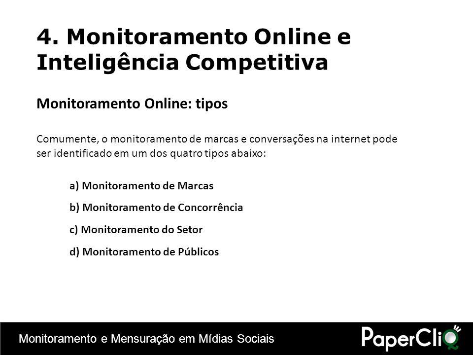 Monitoramento e Mensuração em Mídias Sociais 4. Monitoramento Online e Inteligência Competitiva Monitoramento Online: tipos Comumente, o monitoramento