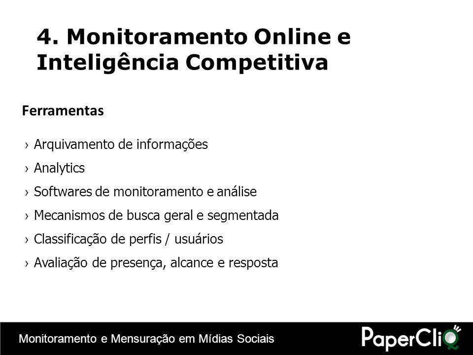Monitoramento e Mensuração em Mídias Sociais 4. Monitoramento Online e Inteligência Competitiva Ferramentas Arquivamento de informações Analytics Soft