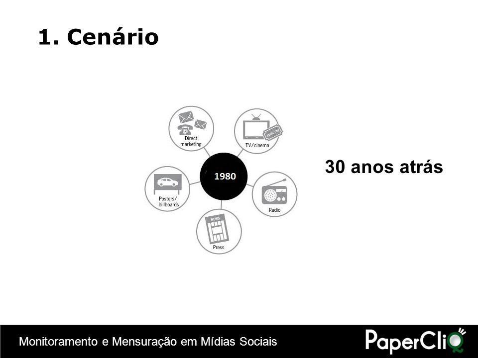Monitoramento e Mensuração em Mídias Sociais HOJE 1. Cenário