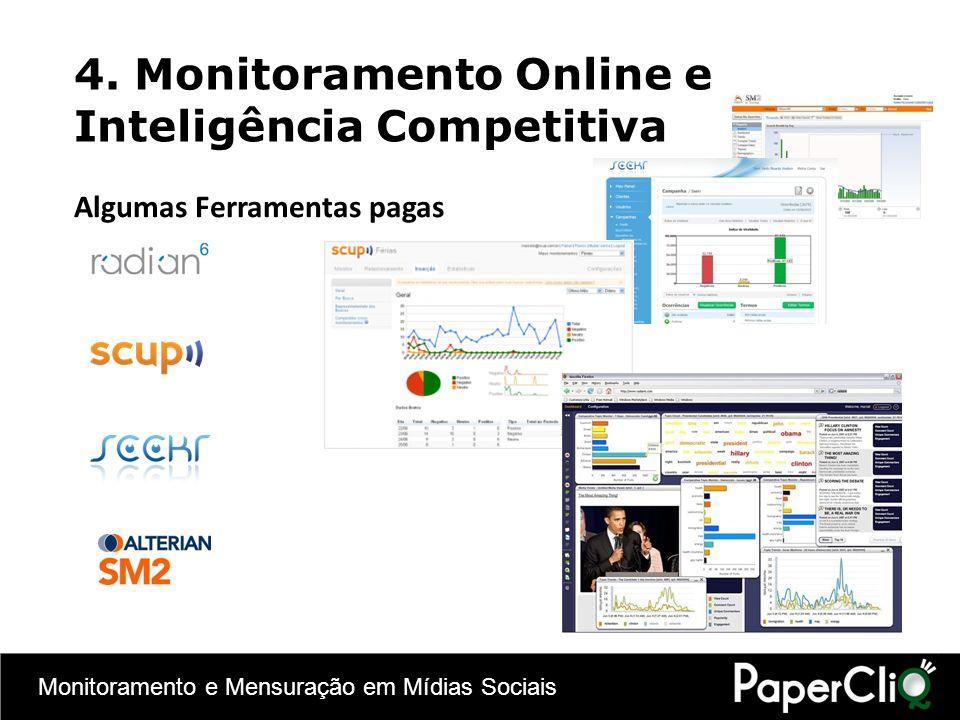 Monitoramento e Mensuração em Mídias Sociais 4. Monitoramento Online e Inteligência Competitiva Algumas Ferramentas pagas