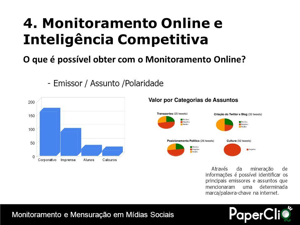 Monitoramento e Mensuração em Mídias Sociais -Emissor / Assunto /Polaridade 4. Monitoramento Online e Inteligência Competitiva Através da mineração de