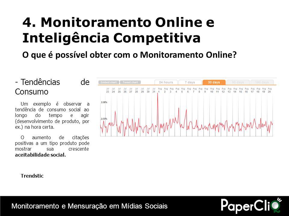 Monitoramento e Mensuração em Mídias Sociais -Tendências de Consumo Um exemplo é observar a tendência de consumo social ao longo do tempo e agir (dese