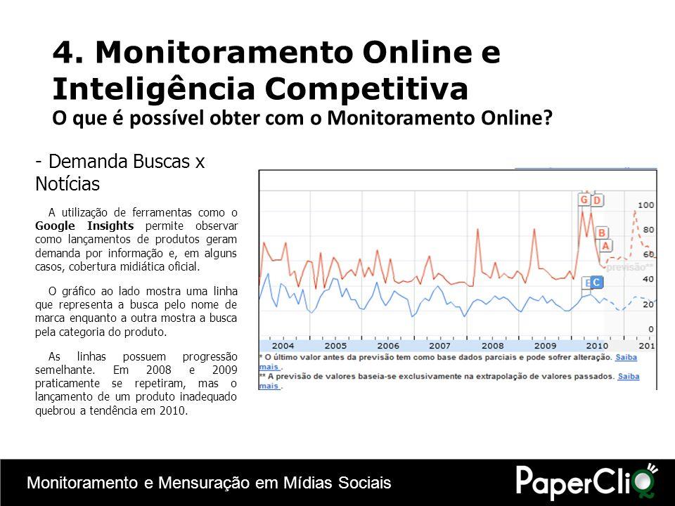 Monitoramento e Mensuração em Mídias Sociais -Demanda Buscas x Notícias A utilização de ferramentas como o Google Insights permite observar como lança