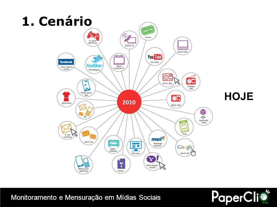 Monitoramento e Mensuração em Mídias Sociais Cultura da Convergência A convergência não ocorre por meio de aparelhos, por mais sofisticados que venham a ser.