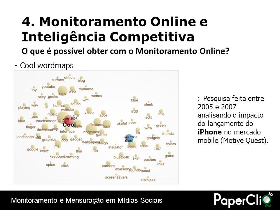 Monitoramento e Mensuração em Mídias Sociais 4. Monitoramento Online e Inteligência Competitiva Pesquisa feita entre 2005 e 2007 analisando o impacto