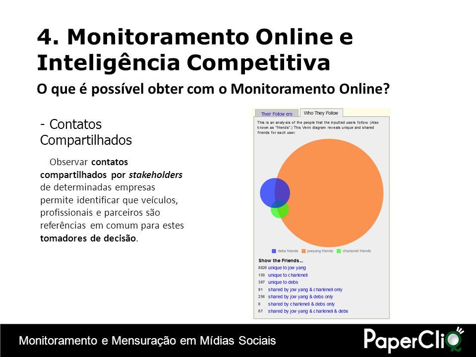 Monitoramento e Mensuração em Mídias Sociais -Contatos Compartilhados Observar contatos compartilhados por stakeholders de determinadas empresas permi