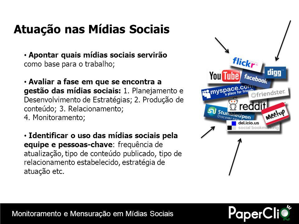 Monitoramento e Mensuração em Mídias Sociais Atuação nas Mídias Sociais Apontar quais mídias sociais servirão como base para o trabalho; Avaliar a fas