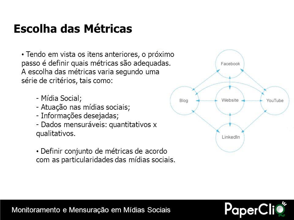 Monitoramento e Mensuração em Mídias Sociais Escolha das Métricas Tendo em vista os itens anteriores, o próximo passo é definir quais métricas são ade