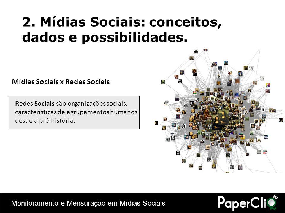 Monitoramento e Mensuração em Mídias Sociais 2. Mídias Sociais: conceitos, dados e possibilidades. Redes Sociais são organizações sociais, característ