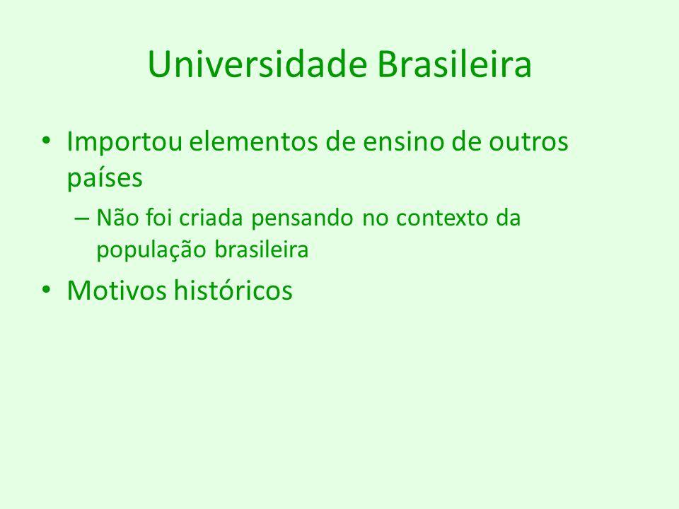 Universidade Brasileira Importou elementos de ensino de outros países – Não foi criada pensando no contexto da população brasileira Motivos históricos