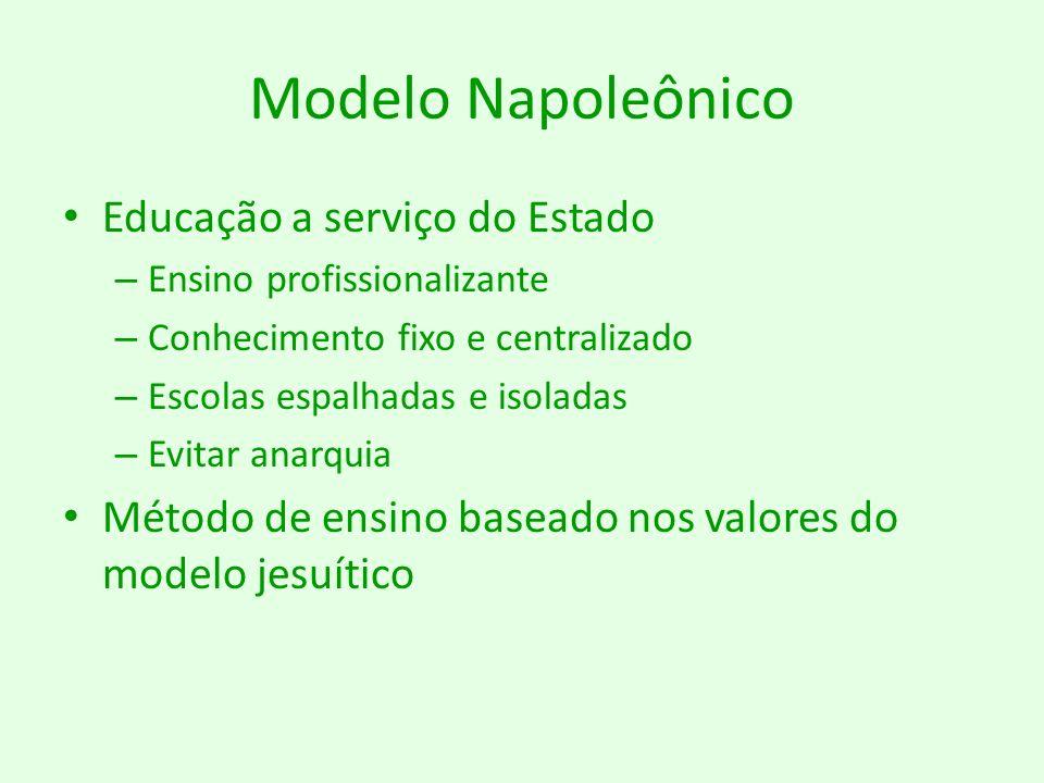 Modelo Napoleônico Educação a serviço do Estado – Ensino profissionalizante – Conhecimento fixo e centralizado – Escolas espalhadas e isoladas – Evita