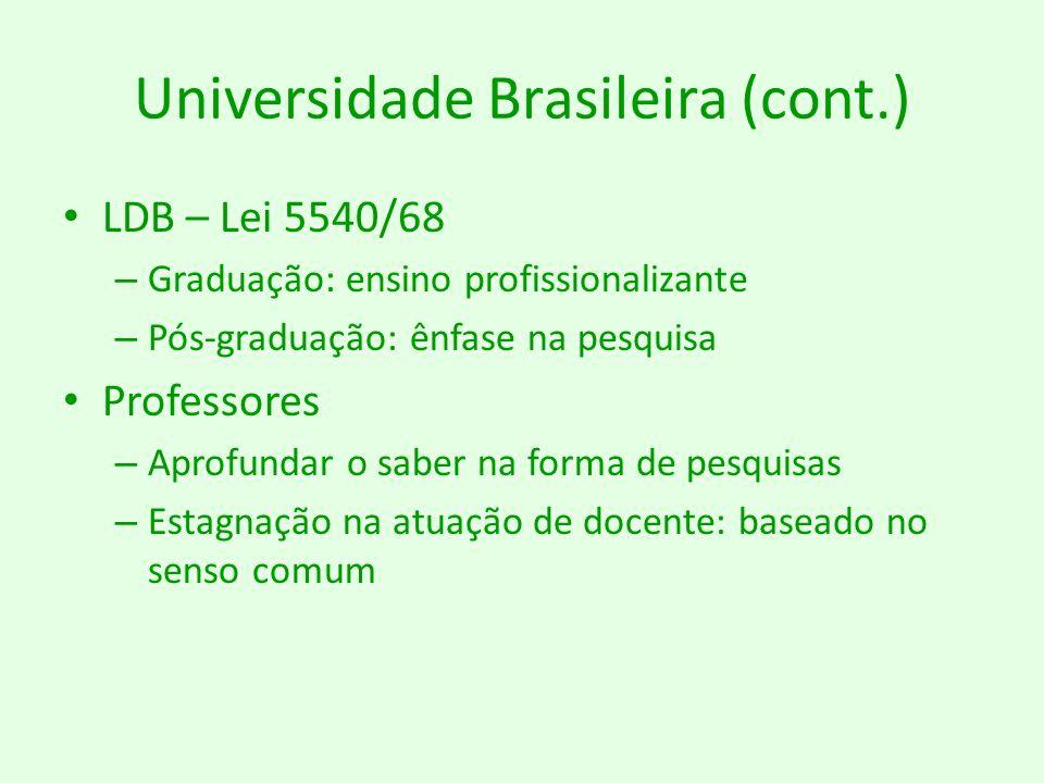 Universidade Brasileira (cont.) LDB – Lei 5540/68 – Graduação: ensino profissionalizante – Pós-graduação: ênfase na pesquisa Professores – Aprofundar