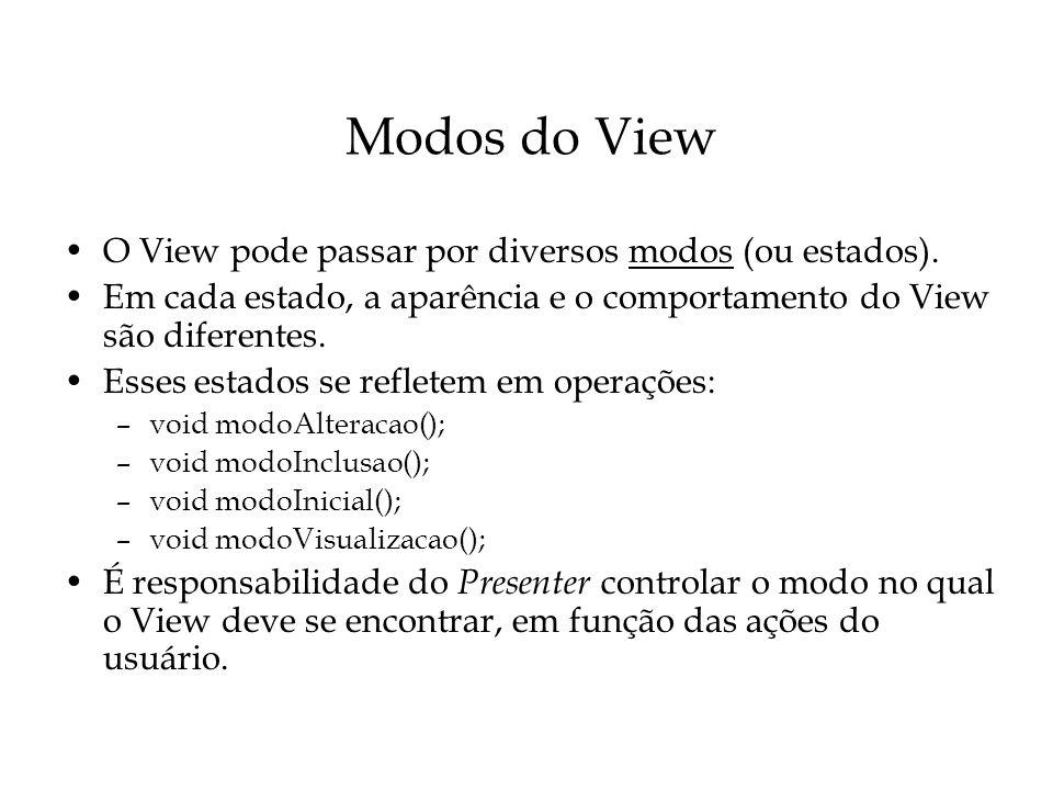 Modos do View O View pode passar por diversos modos (ou estados). Em cada estado, a aparência e o comportamento do View são diferentes. Esses estados
