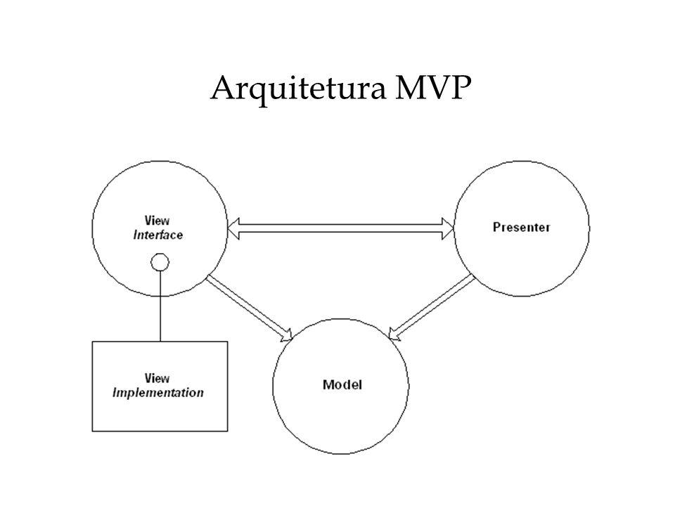 MVC MVC: Model-View-Controller modelo; encapsula os dados view- conceito de apresentação controller- controla a apresentação –comunicação com o usuário –gerenciamento de eventos