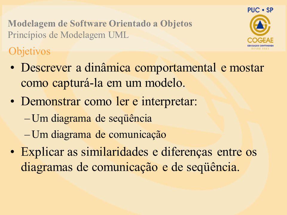 Objetivos Descrever a dinâmica comportamental e mostar como capturá-la em um modelo. Demonstrar como ler e interpretar: –Um diagrama de seqüência –Um