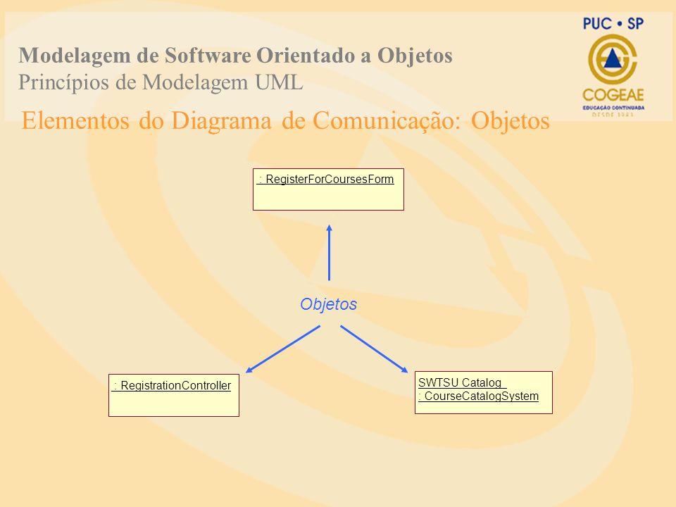 Elementos do Diagrama de Comunicação: Objetos Objetos : RegisterForCoursesForm : RegistrationController SWTSU Catalog : CourseCatalogSystem Modelagem