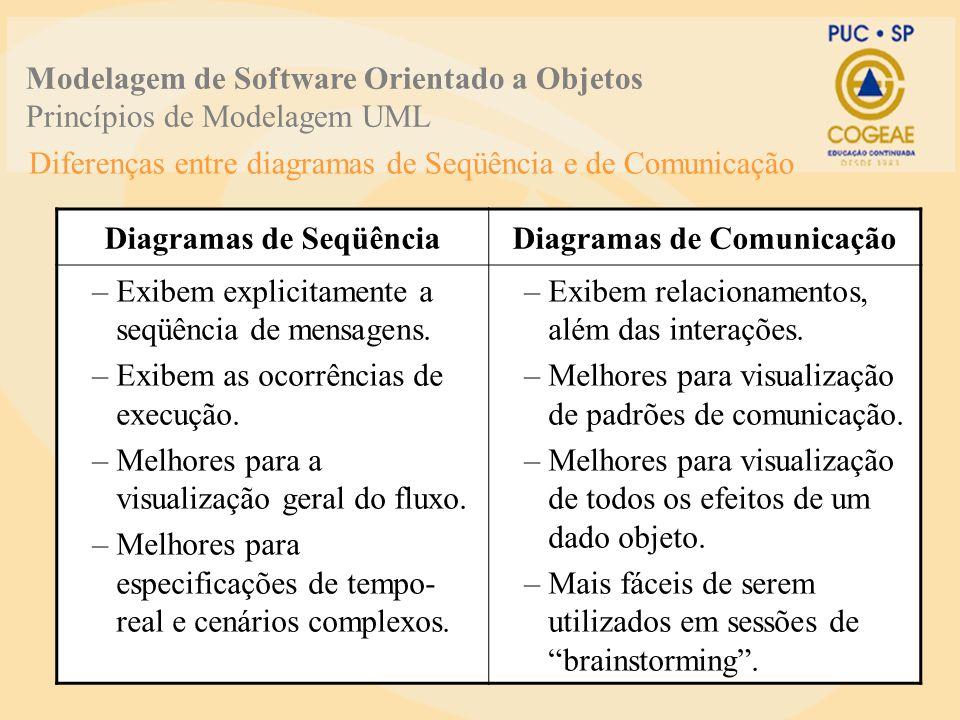 Diferenças entre diagramas de Seqüência e de Comunicação Diagramas de SeqüênciaDiagramas de Comunicação –Exibem explicitamente a seqüência de mensagen