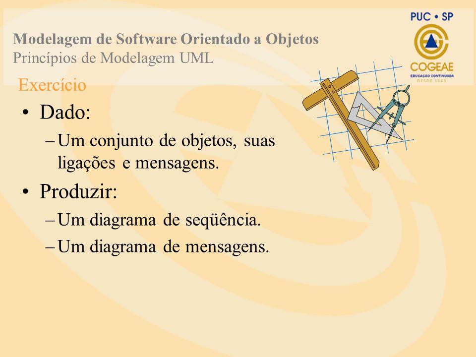 Exercício Dado: –Um conjunto de objetos, suas ligações e mensagens. Produzir: –Um diagrama de seqüência. –Um diagrama de mensagens. Modelagem de Softw