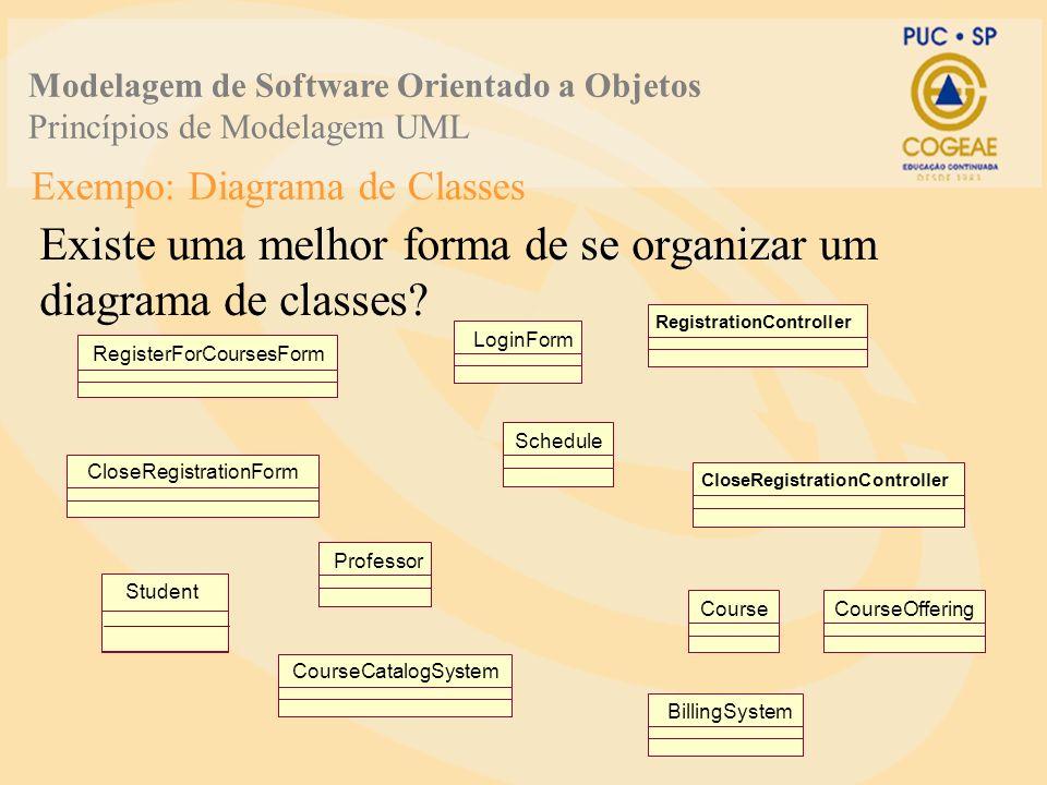 Exempo: Diagrama de Classes Existe uma melhor forma de se organizar um diagrama de classes? CloseRegistrationForm LoginForm Professor BillingSystem Cl