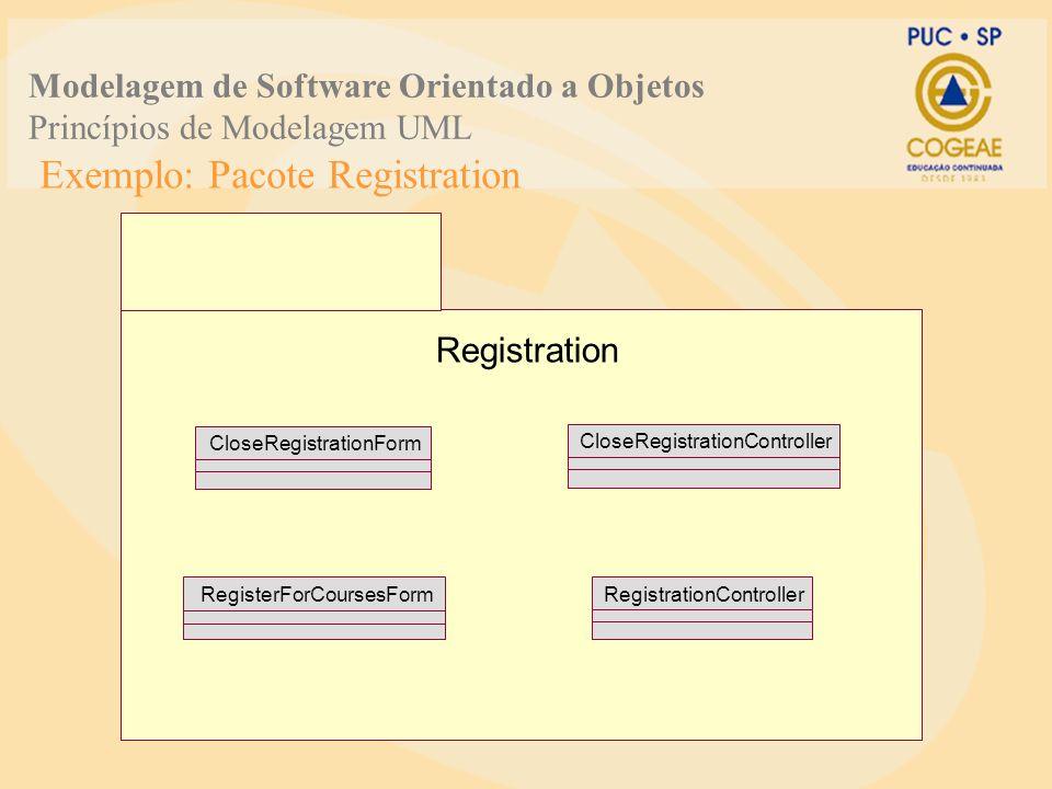 Exemplo: Pacote Registration Registration CloseRegistrationForm CloseRegistrationController RegisterForCoursesFormRegistrationController Modelagem de
