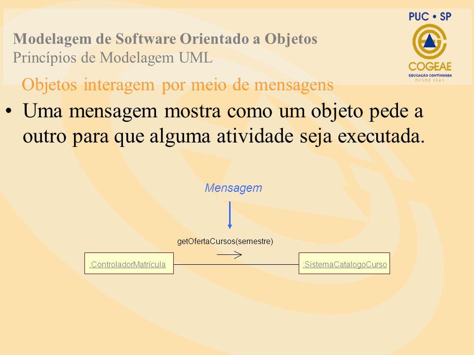 Objetos interagem por meio de mensagens Uma mensagem mostra como um objeto pede a outro para que alguma atividade seja executada. : Car buyer :Control