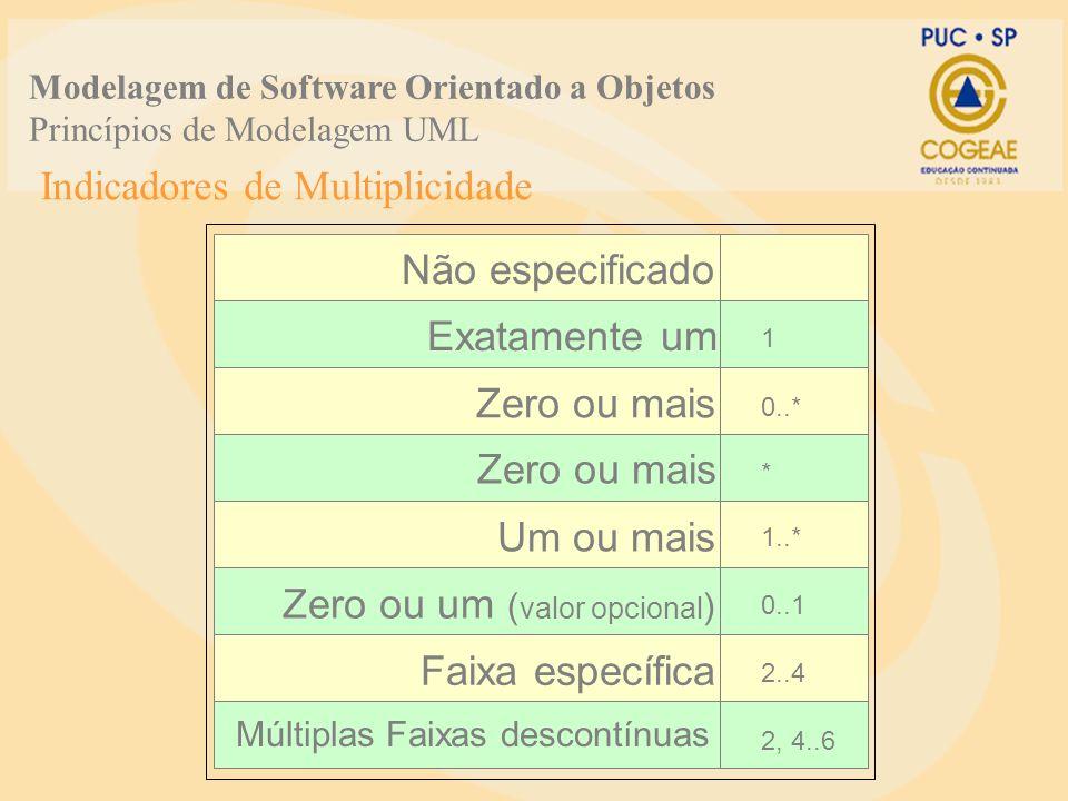 Indicadores de Multiplicidade 2..4 0..1 1..* 0..* 1 * 2, 4..6 Não especificado Exatamente um Zero ou mais Zero ou um ( valor opcional ) Um ou mais Fai