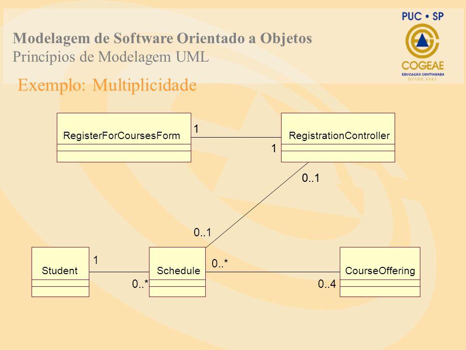 Exemplo: Multiplicidade RegisterForCoursesForm CourseOfferingSchedule 0..4 0..* Student 0..* 1 RegistrationController 1 1 1 1 0..1 Modelagem de Softwa