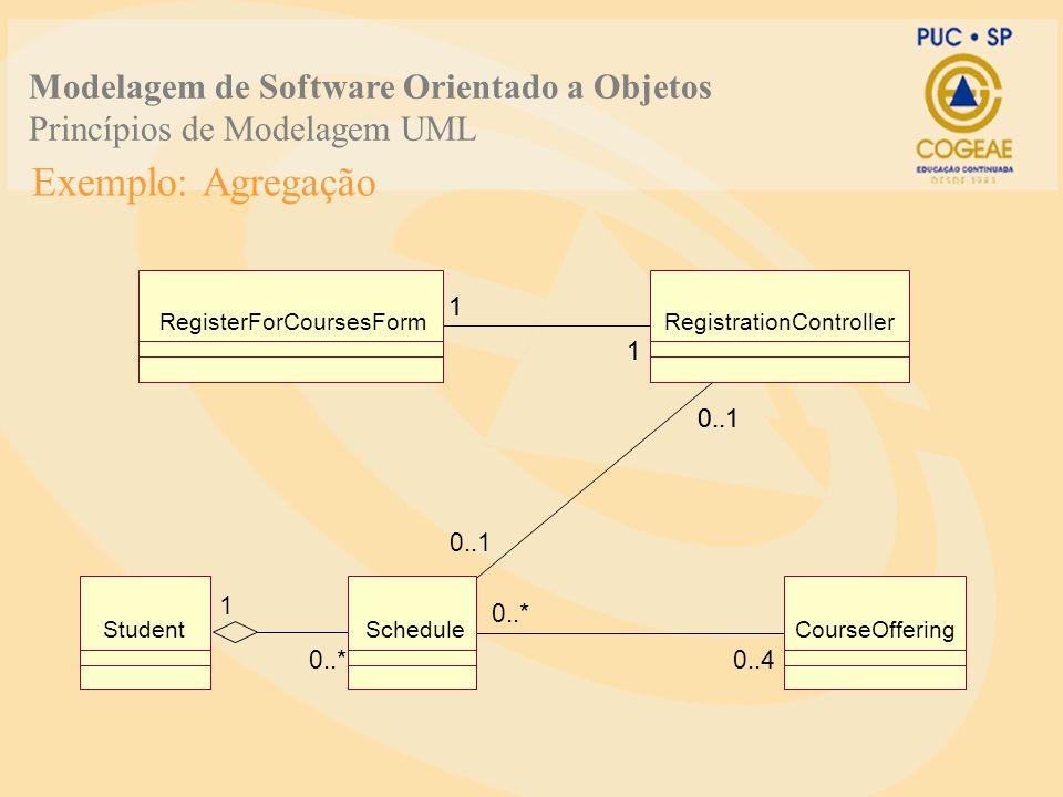 Exemplo: Agregação RegisterForCoursesForm CourseOfferingSchedule 0..4 0..* Student 0..* 1 RegistrationController 1 1 1 1 0..1 Modelagem de Software Or