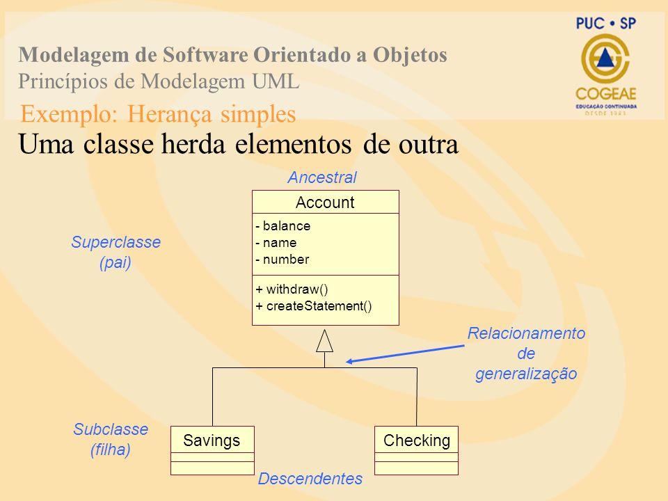 Exemplo: Herança simples Uma classe herda elementos de outra CheckingSavings Superclasse (pai) Subclasse (filha) Relacionamento de generalização Desce