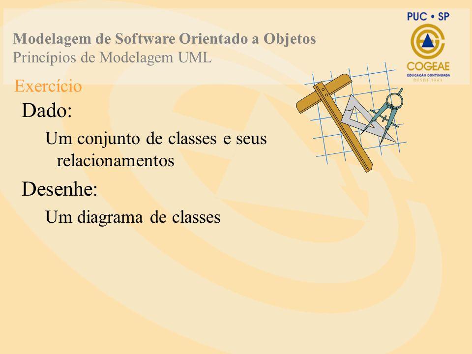 Exercício Dado: Um conjunto de classes e seus relacionamentos Desenhe: Um diagrama de classes Modelagem de Software Orientado a Objetos Princípios de