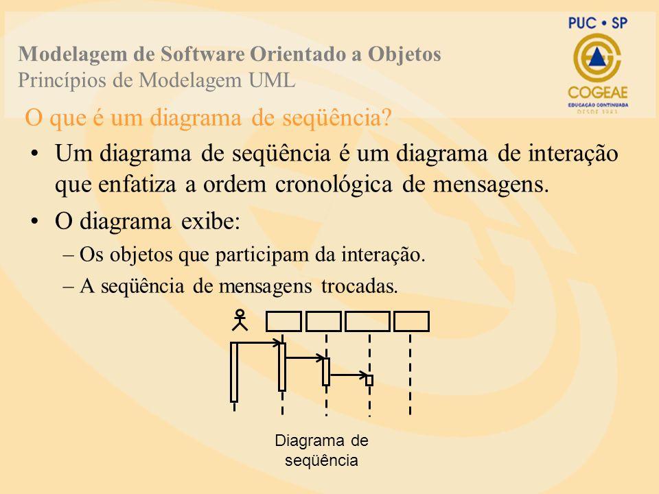 O que é um diagrama de seqüência? Um diagrama de seqüência é um diagrama de interação que enfatiza a ordem cronológica de mensagens. O diagrama exibe: