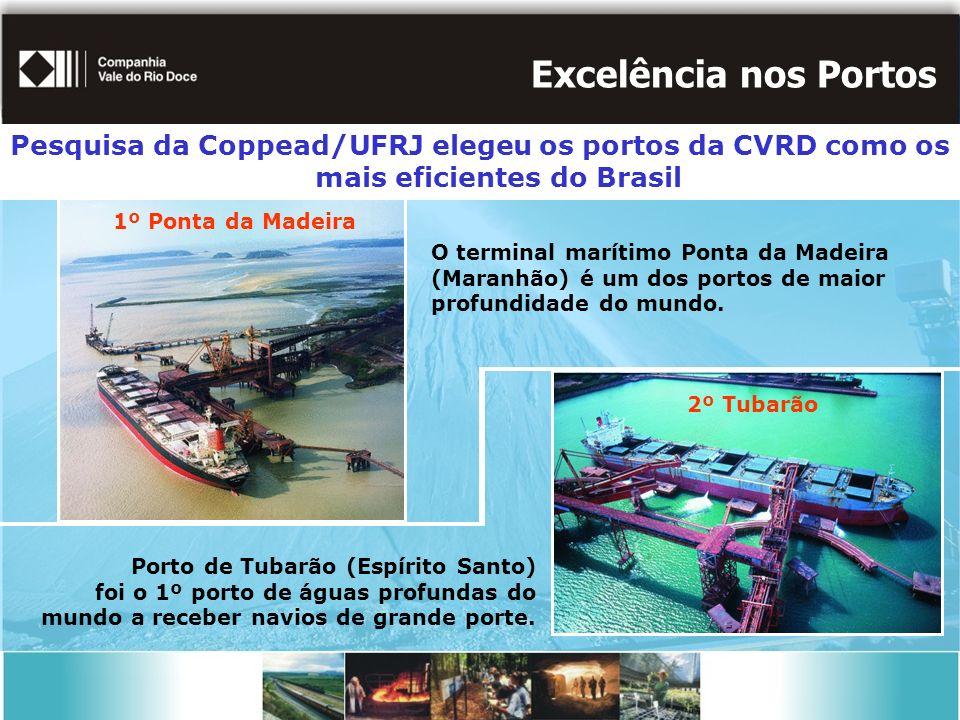 Excelência nos Portos O terminal marítimo Ponta da Madeira (Maranhão) é um dos portos de maior profundidade do mundo. Porto de Tubarão (Espírito Santo