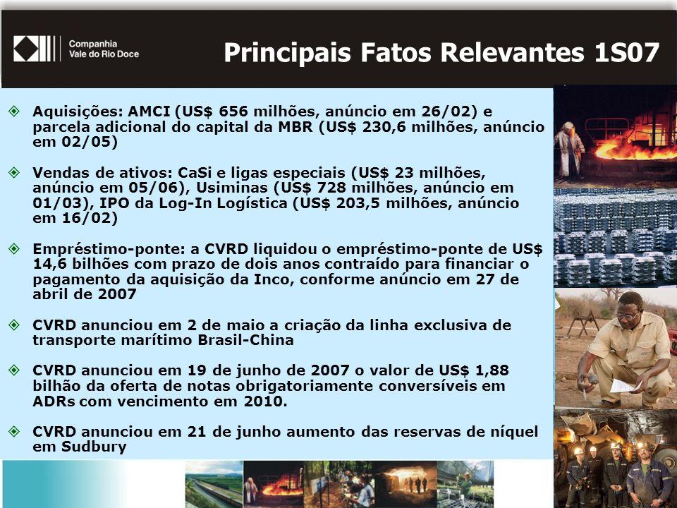 Principais Fatos Relevantes 1S07 Aquisições: AMCI (US$ 656 milhões, anúncio em 26/02) e parcela adicional do capital da MBR (US$ 230,6 milhões, anúncio em 02/05) Vendas de ativos: CaSi e ligas especiais (US$ 23 milhões, anúncio em 05/06), Usiminas (US$ 728 milhões, anúncio em 01/03), IPO da Log-In Logística (US$ 203,5 milhões, anúncio em 16/02) Empréstimo-ponte: a CVRD liquidou o empréstimo-ponte de US$ 14,6 bilhões com prazo de dois anos contraído para financiar o pagamento da aquisição da Inco, conforme anúncio em 27 de abril de 2007 CVRD anunciou em 2 de maio a criação da linha exclusiva de transporte marítimo Brasil-China CVRD anunciou em 19 de junho de 2007 o valor de US$ 1,88 bilhão da oferta de notas obrigatoriamente conversíveis em ADRs com vencimento em 2010.