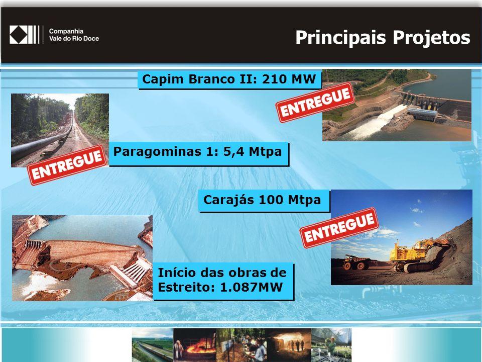 Principais Projetos Capim Branco II: 210 MW