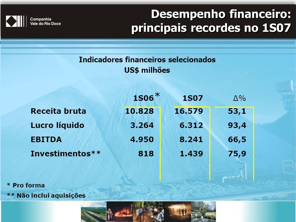 Indicadores financeiros selecionados US$ milhões 1S06 1S07 Δ% Receita bruta10.828 16.57953,1 Lucro líquido 3.264 6.312 93,4 EBITDA 4.950 8.241 66,5 In