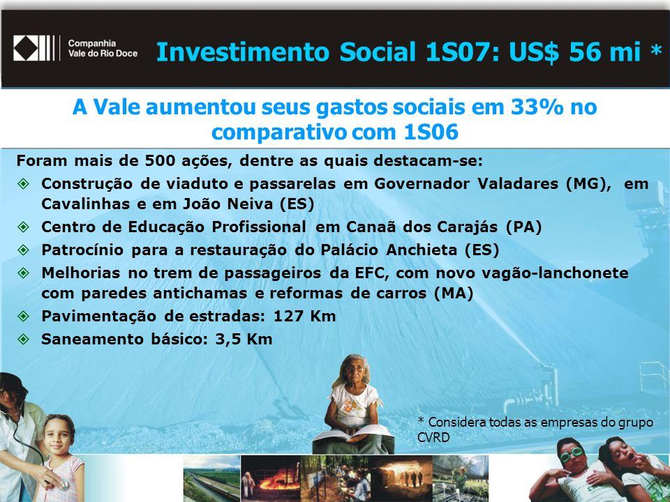 Investimento Social 1S07: US$ 56 mi * Foram mais de 500 ações, dentre as quais destacam-se: Construção de viaduto e passarelas em Governador Valadares