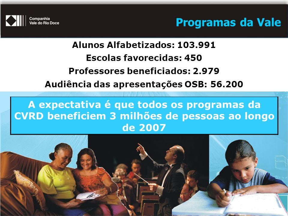 Programas da Vale Alunos Alfabetizados: 103.991 Escolas favorecidas: 450 Professores beneficiados: 2.979 Audiência das apresentações OSB: 56.200 A expectativa é que todos os programas da CVRD beneficiem 3 milhões de pessoas ao longo de 2007